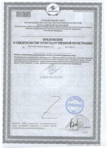 Глюкозамин-Плас Свидетельство о регистрации, приложение